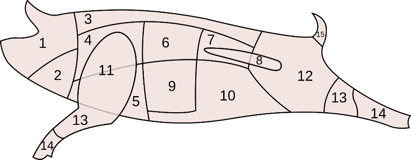 Źródło: Wikimedia Commons