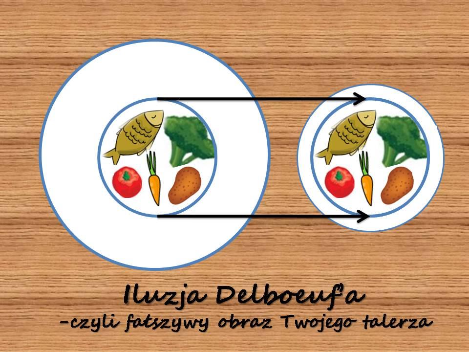 Iluzja Delboeuf'a-czyli fałszywy obraz Twojego talerza
