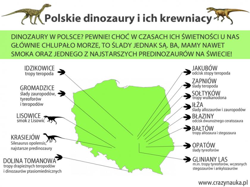 dinozaury_final
